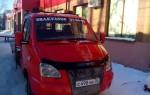 Эвакуатор в городе Томск Автопомощник 24 ч. — цена от 800 руб
