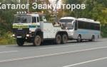 Эвакуатор в городе Чебоксары Грузовой эвакуатор 24 ч. — цена от 4000 руб